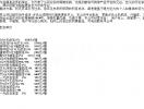 多乐士乳胶漆价格(全新价目表)